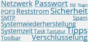 WordPress Schlagwort-Wolke