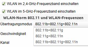 WLAN-Norm 802.11 und WLAN-Frequenzen