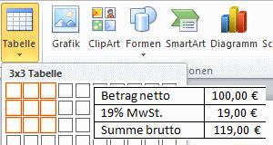 Word 2010 Rechnen mit Tabellen und Formeln