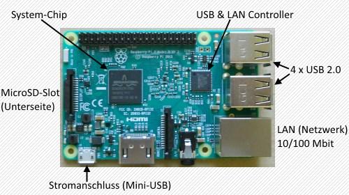 Raspberry Pi 3 Platine